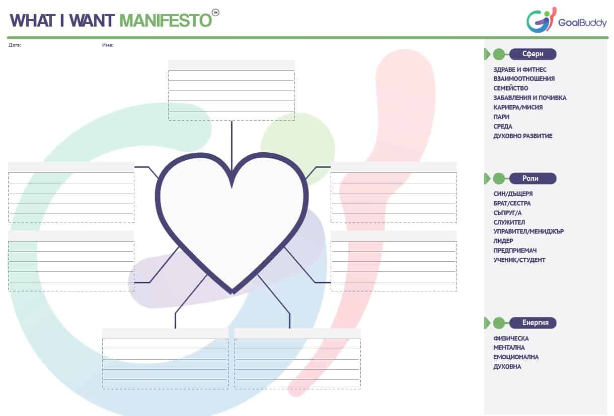 goal-setting-templates-what-i-want-manifesto